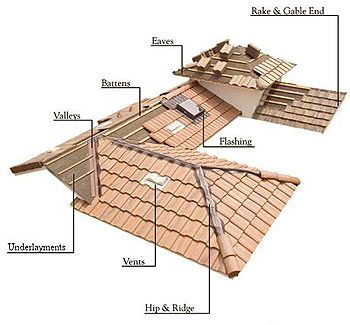 Tile Roof on Phoenix home