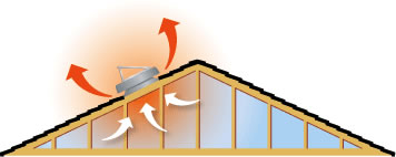 Solar Attic Fan Illustration